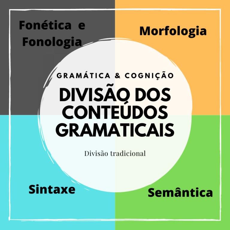 Divisão dos conteúdos gramaticais